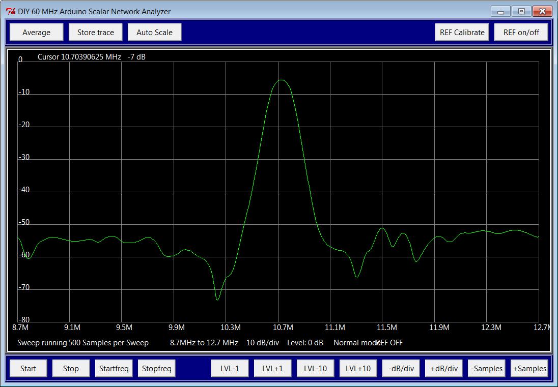 10.7 Mhz Ceramic Filter, S21