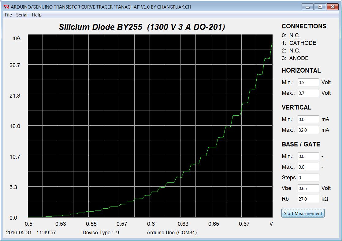 Arduino Transistor Curve Tracer - Python GUI
