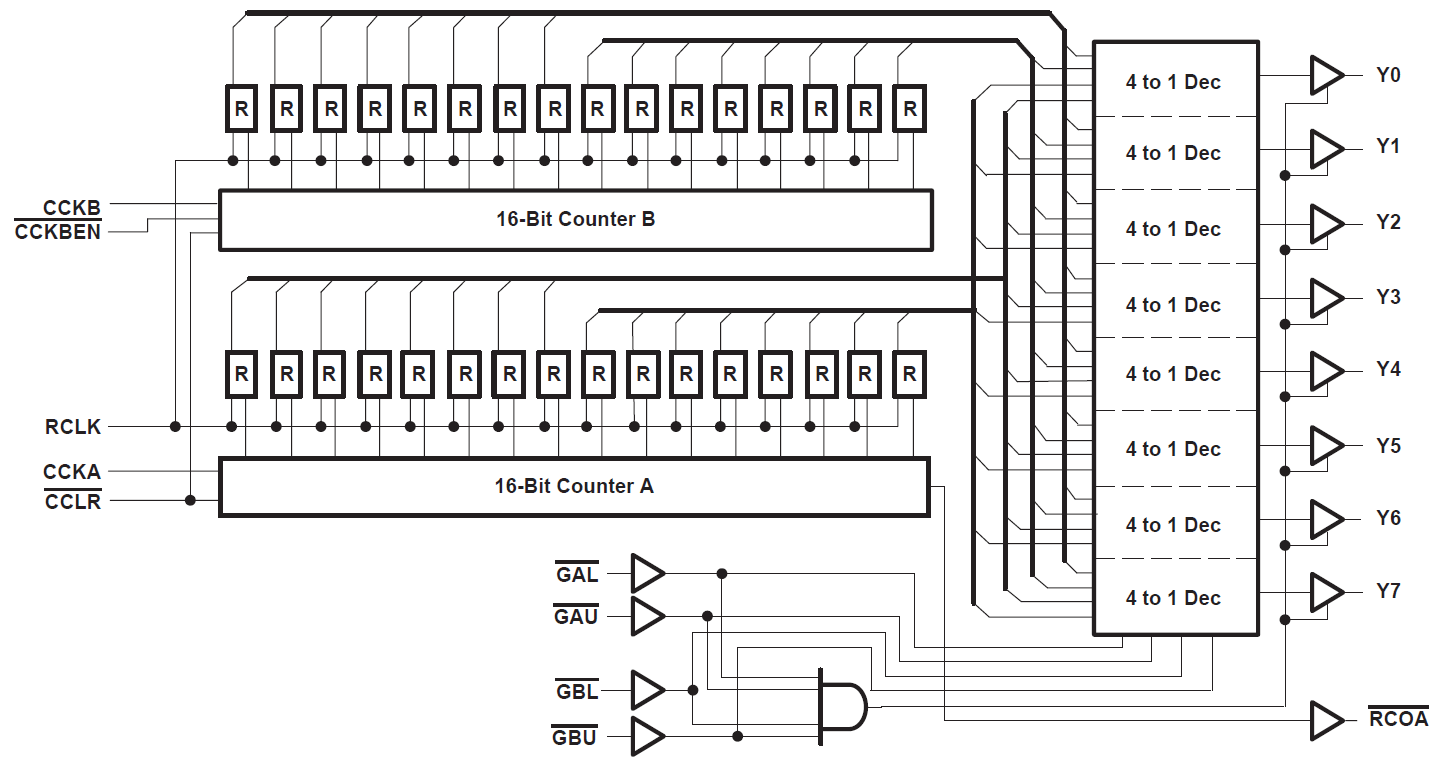 10 Mhz Universal Counter Circuit Diagram Electronic Circuits Diagram