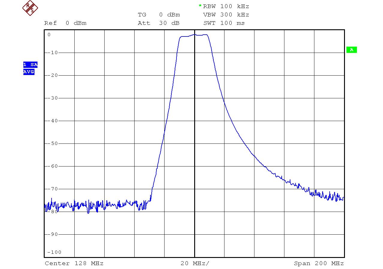 Homebrew Airband Receiver Wiring Diagram Uhf Radio Gain 10 Db Bandpass