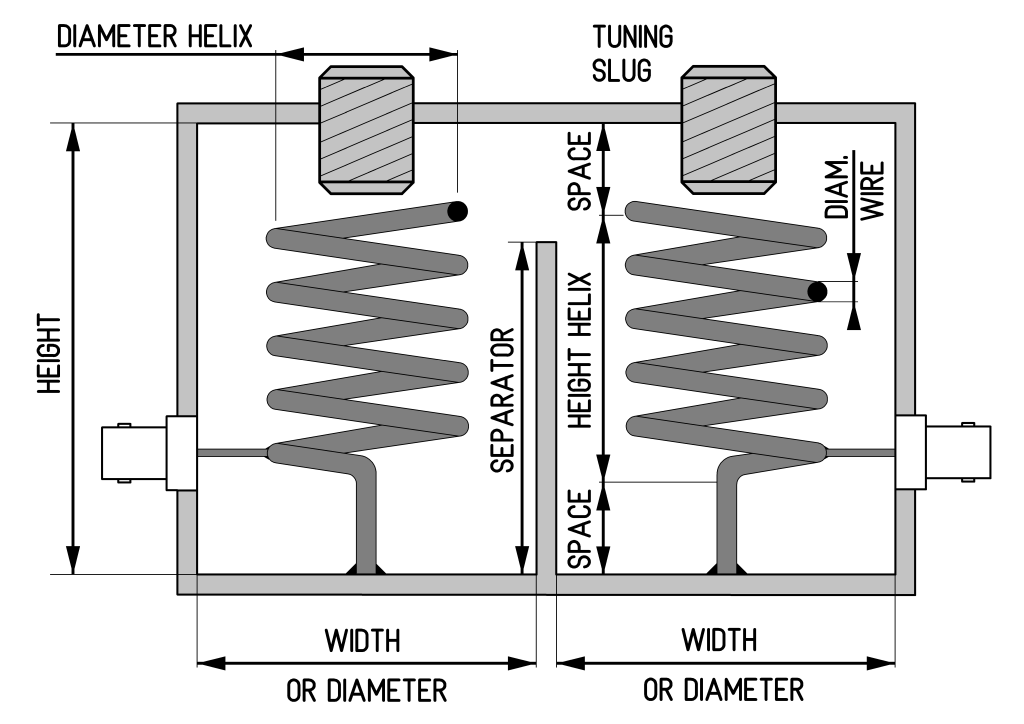 Helical Bandpass Filter Designer