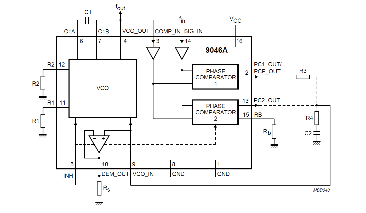 Online Calculator 74hc Hct4046 74hct9046a Vco Simple Oscillator Pipe Locator Circuit Diagram 4046