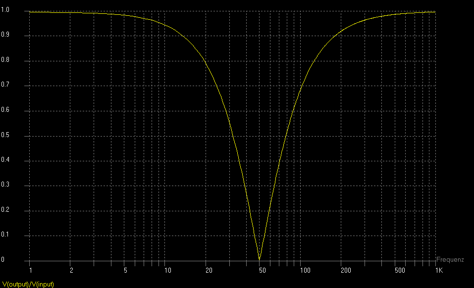 how to solve a twin t notch filter