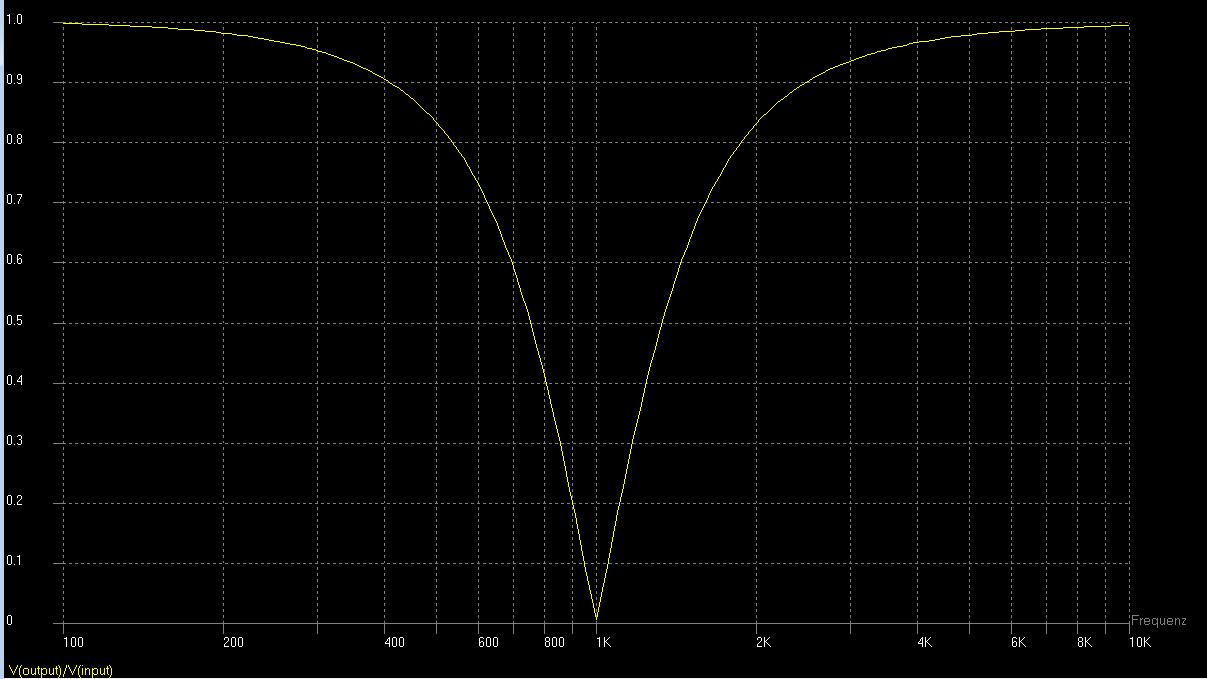 Bainter Notch Filter Calculator Voltdividercircuitdiagramgif 3190 Bytes R1r2 1 K R3r4 7958 R5r6 3183 C1c2 100 Nf