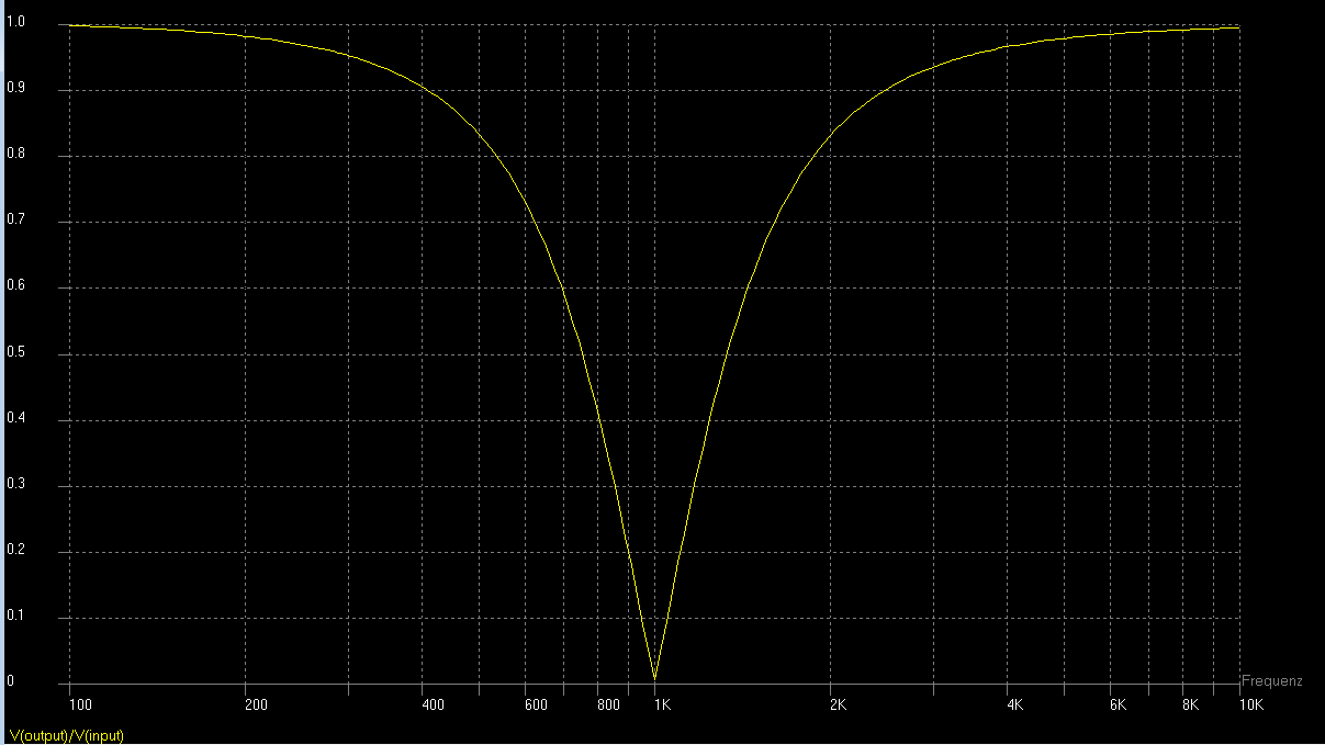 Bainter Notch Filter Calculator Notchfilter Filtercircuit Basiccircuit Circuit Diagram R1r2 1 K R3r4 7958 R5r6 3183 C1c2 100 Nf