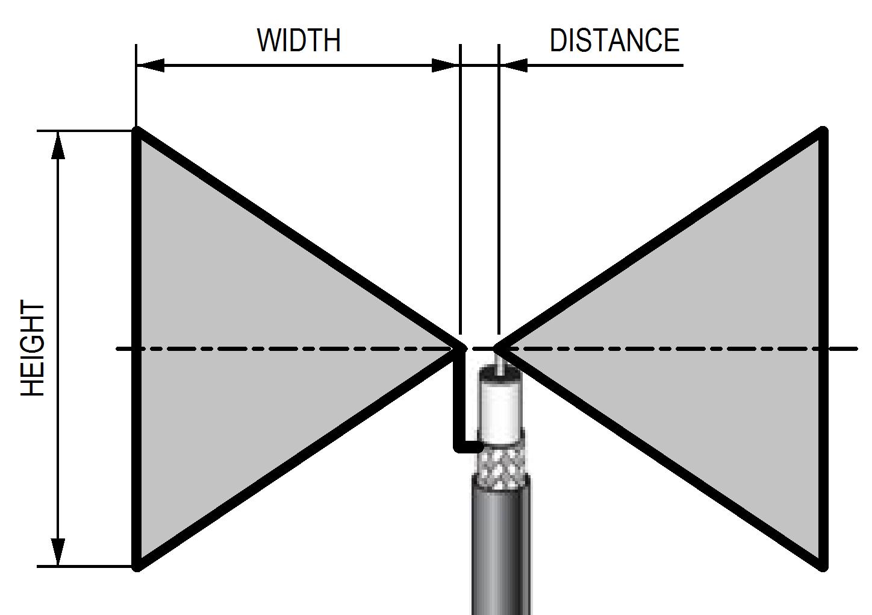 Bowtie Antenna Designer Tie Bow Diagram