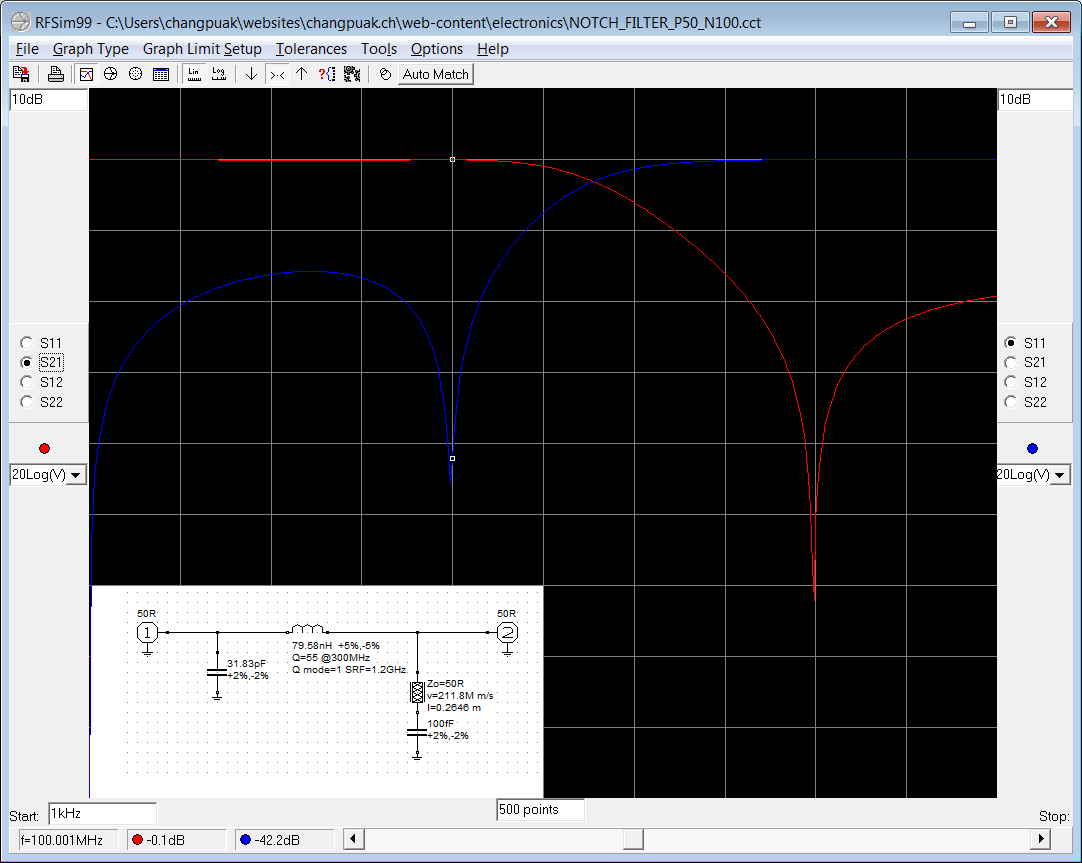 Coaxial Stub Notch Filter Designer Audio Rejection Circuit Diagram