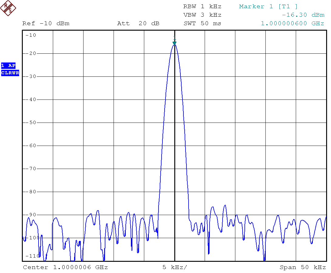 A 100 MHz Reference Frequency Source