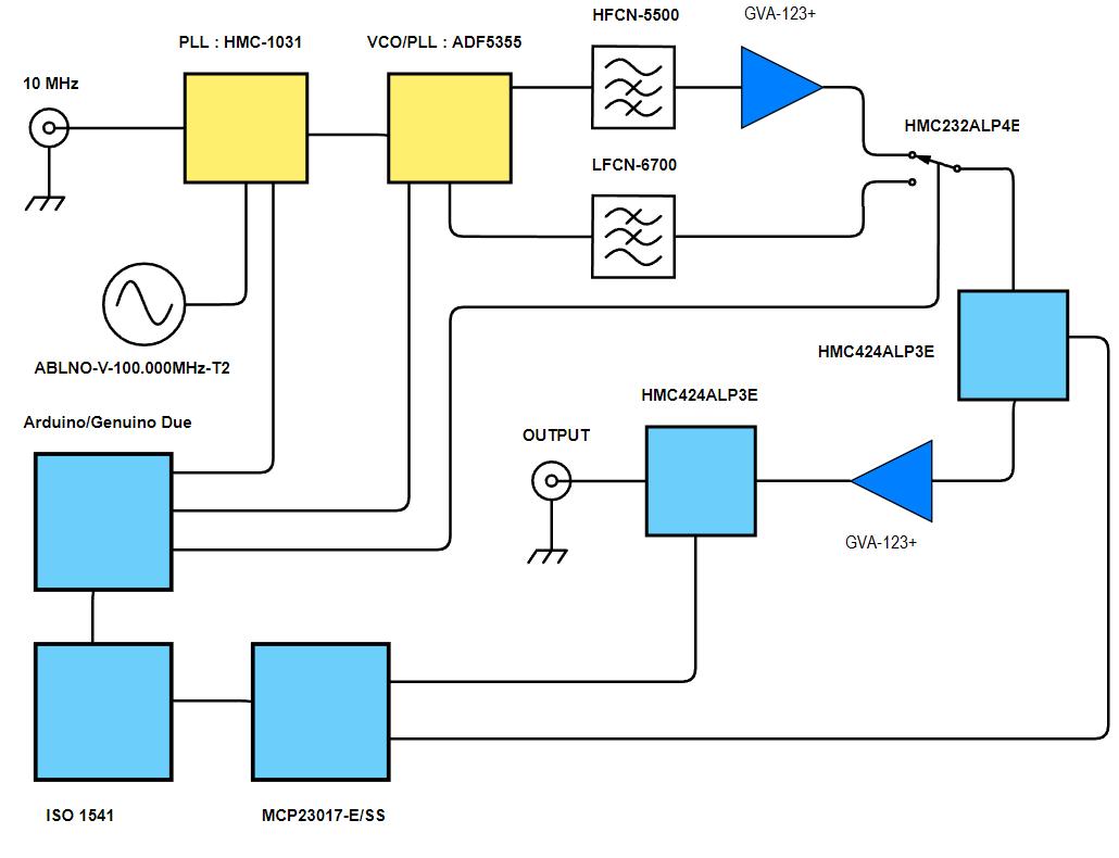 Arduino Shield ''REINHARD''