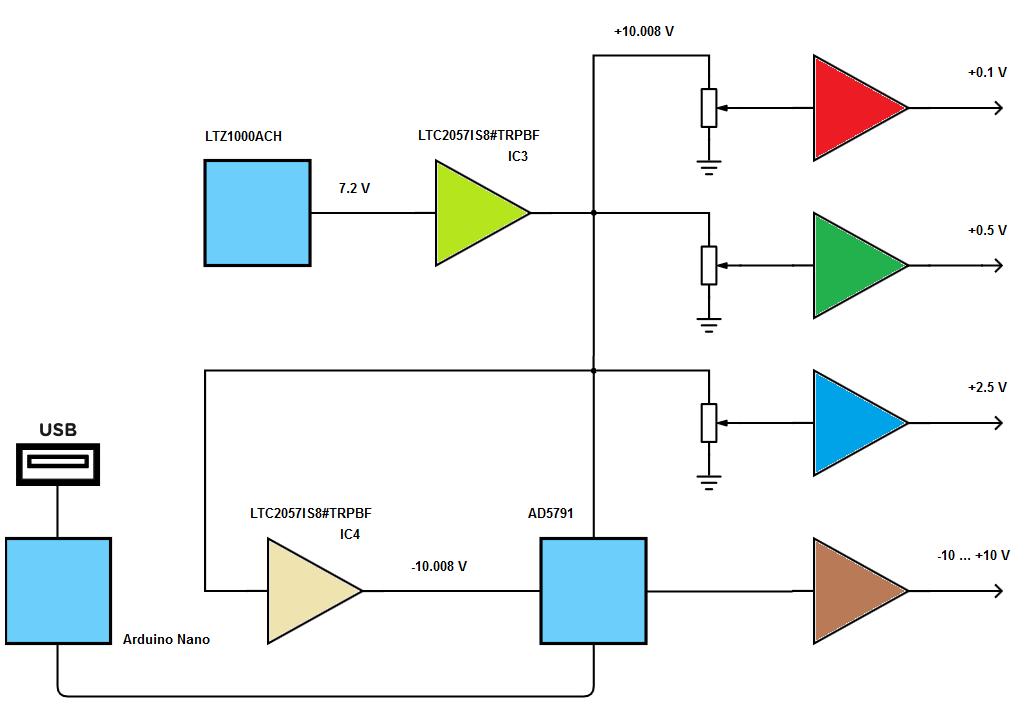 150 M//A-COM FM-104 SOP-10 Broadband Frequency Doubler