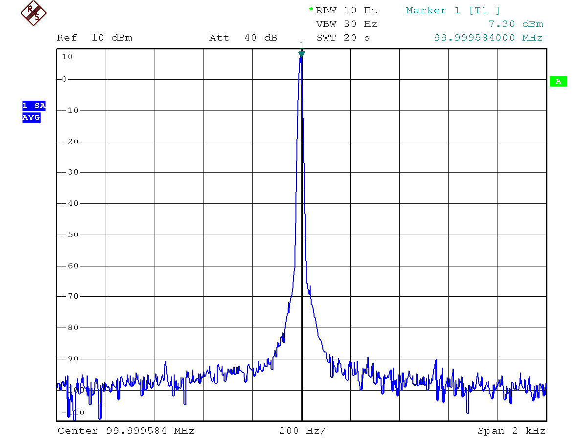 Spectrum of an Si570