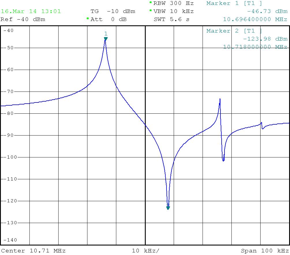 Online Calculator Quartz Crystal Filter Design Xtal Microphone Wiring Diagram S21 Measured By Rostig Schwer